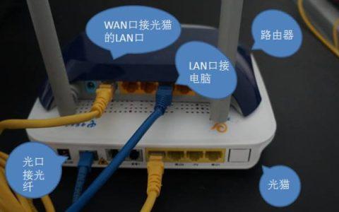 无线路由器怎么设置?