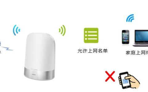 如何禁止别人的手机连接自家无线WIFI