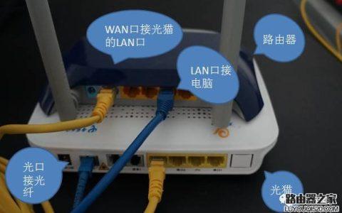 联通光猫怎么连接无线路由器?