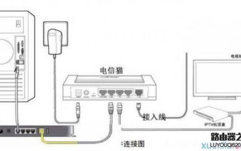 电信光猫要怎么连接无线路由器?